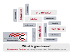 management advertentie